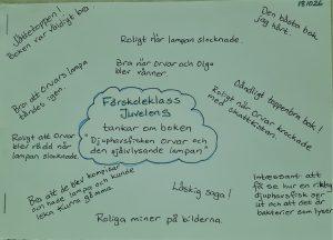 Barnens kommentarer från Grossbolsskolan